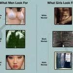 5 καυτές ερωτήσεις γυναικών!